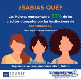 Mujeres nicaragüenses más beneficiadas con el Microcrédito
